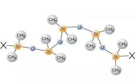什么是改性硅油?改性硅油都有哪些种类?