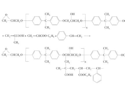 环氧树脂/环氧树脂AB胶固化的三个阶段,它是如何由液体变为固体的?